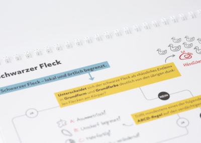 Schreibereien – Auszug aus dem Derma Survival Guide